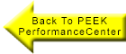 Back To PEEK Performance Center